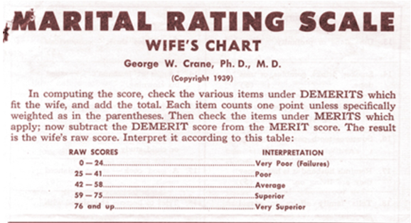 Would You Pass This 1930's Wife Test? www.herviewfromhome.com