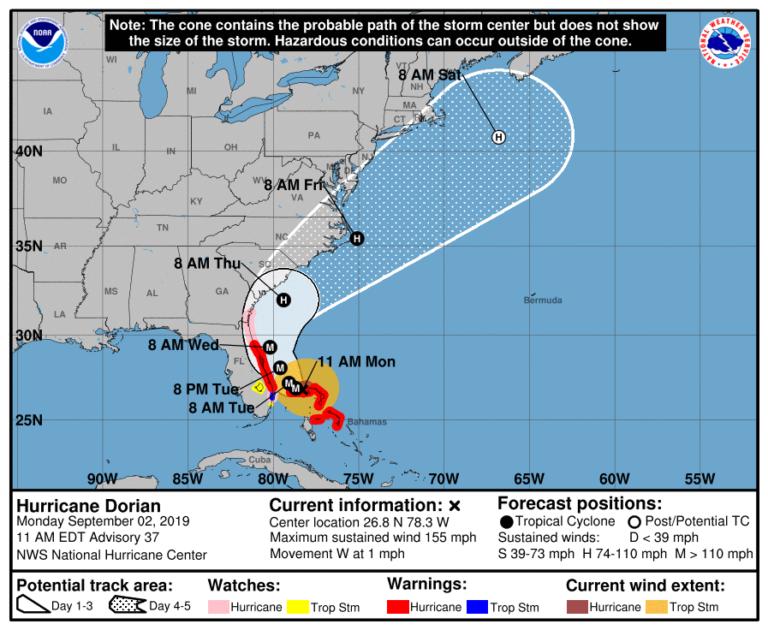 Hurricane Dorian path